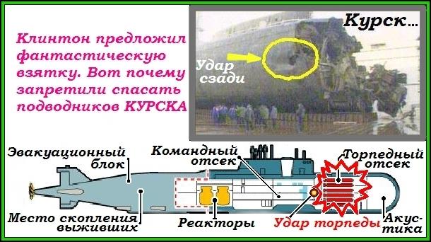 фотографии курска:
