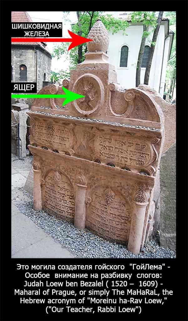 http://www.zarubezhom.com/Images2/RabbiLoewBezalelGrave.jpg